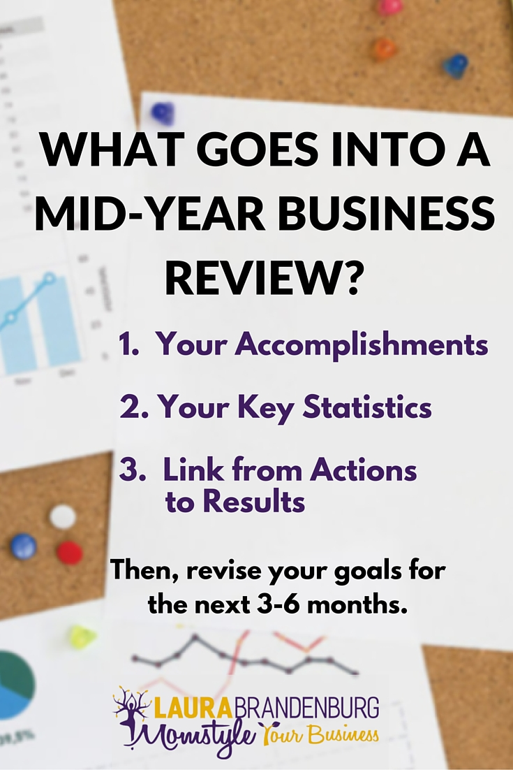What goes into a mid-year business review?